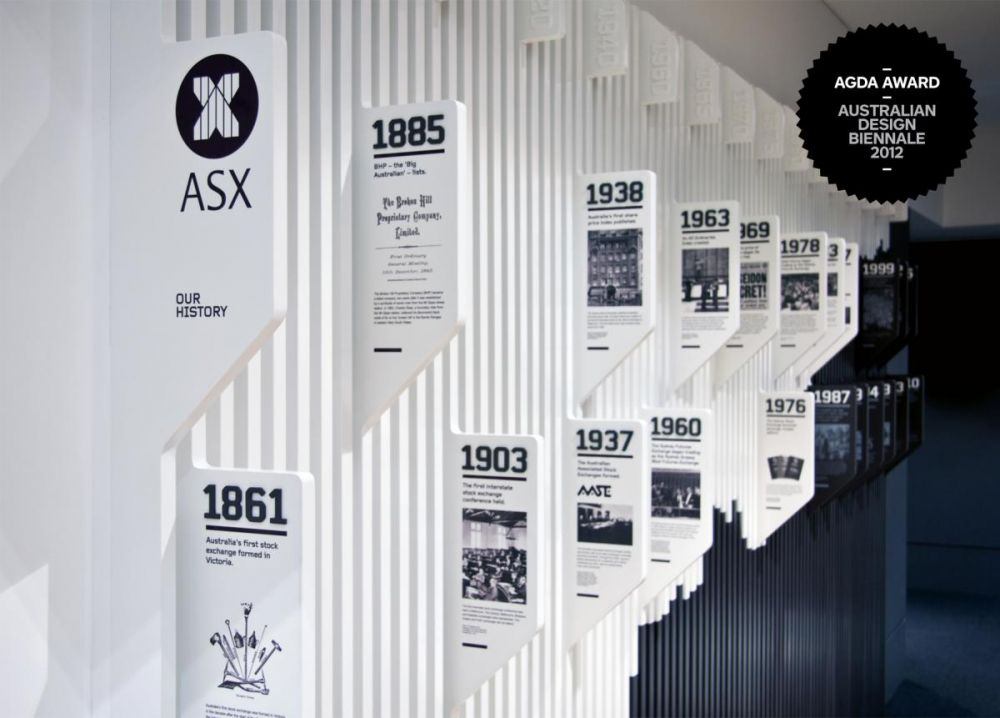 ASX Timeline Wall - Project - Architype